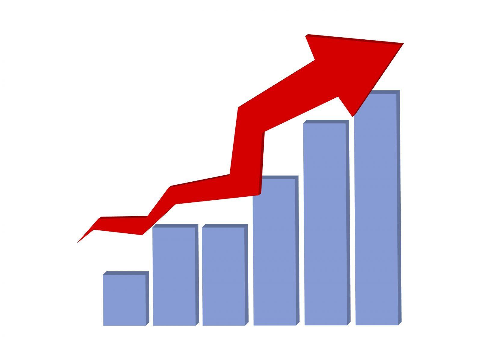 Oplopende prijzen en levertijden